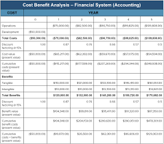 Accrual Spreadsheet Template Cost Benefit Analysis An Expert Guide Smartsheet