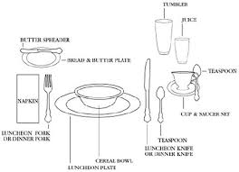how to set table 8 best correct table settings images on pinterest place settings