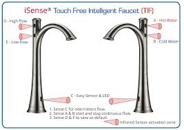 28 hands free kitchen faucet 7594e chrome hands free sensor hands free kitchen faucet cinaton k2006 hands free kitchen faucet with 5 sensors