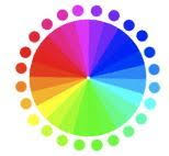 Primary Colors Of Light Color Mixing Causes Of Color
