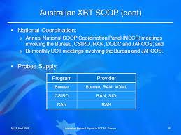 support ran bureau national report by australia sot iv april 2007 geneva switzerland