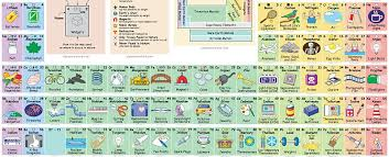 Getting To Know The Periodic Table Worksheet This Awesome Periodic Table Tells You How To Actually Use All