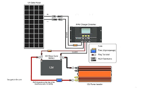 wiring diagram for solar panel solar system dolphin solar power