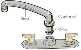 kitchen faucet spout replacing an o ring howstuffworks