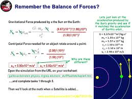 the lagrangian point staying in synch with earth ppt download
