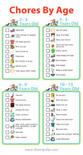 teach kids to have a clean room bedroom checklist printable