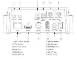 avipas av 1051 hd ptz video conferencing ip camera