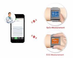 online get cheap wearable blood pressure monitor aliexpress com