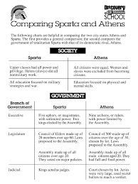 athens vs sparta worksheet the best and most comprehensive