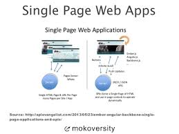 single page application design principles 101