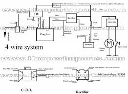 yamaha blaster stator wiring diagram u2013 the wiring diagram