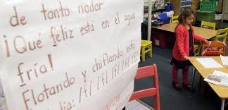 Challenge Espaã Ol Mã S Espaã Ol Classes Across Kitsap