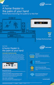 image home theater nuc u2014a home theater in the palm of your hand