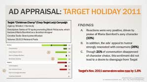 target black friday 2011 assessing black friday advertising campaigns