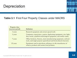 Ads Depreciation Table Cash Flow And Financial Planning Ppt Video Online Download
