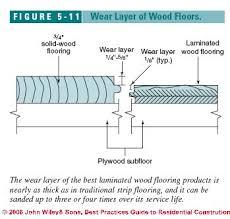 hardwood flooring dimensions akioz com