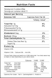 food label tips