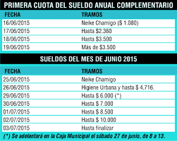 calendario de pago de medio aguinaldo 2016 diario epoca capital inicia el martes liquidación de aguinaldo