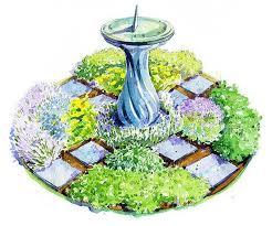 perennial flower garden design the old farmers almanac throughout