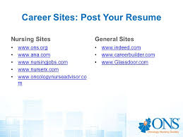 Post Your Resume Resume Writing Workshop Creating A Winning Resume Ppt Video