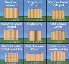 Types Of Garden Fences - new construction fence renovators