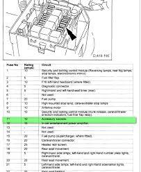 2002 jaguar s type fuse box location jaguar wiring diagrams for