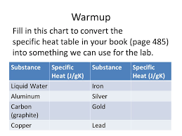 Specific Heat Table Thermodynamics Notes Do Specific Heat Lab 12 12 12 Ppt Download
