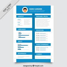 esl dissertation methodology writers website for university