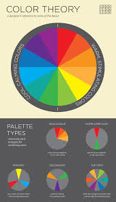 color in the wild learning color theory from everyday life