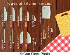 vector clip art of types of kitchen knives set different types