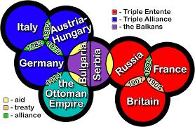 World War One Map by Map Teens Talk World War 1
