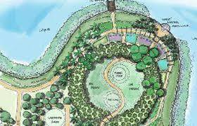Naples Florida Botanical Garden Naples Botanical Garden Expansion Project Management Consultants Llc