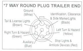 enclosed trailer wiring diagram together with 7 way