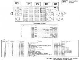 1985 chevy k10 fuse box diagram wiring amazing wiring diagram