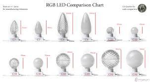 g20 rgb string light northern sky lighting