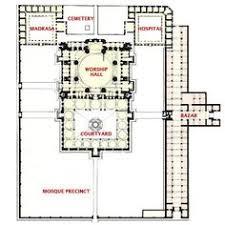 A History Of Ottoman Architecture Mezquita Azul Planta Buscar Con Pinterest