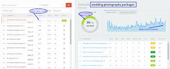 Cheap Wedding Photographers Seo Keywords For Wedding Photographers U2014 Digital Marketing For