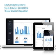 asp net templates for visual studio wiwet