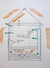 energyrealist practical information about energy and