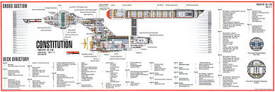 star trek blueprints constitution class nx 1700 starship prototype