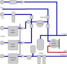 rv plug diagram wiring diagram