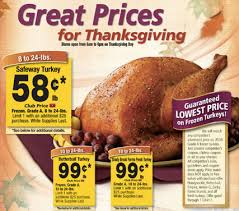 price comparison of thanksgiving turkeys supermarket vs humanely