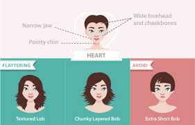 haircut for pear shaped face find the perfect bob cut for your face shape