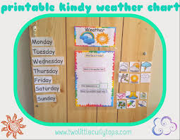 Maps For Kids Image Gallery Of Simple Weather Maps For Kids