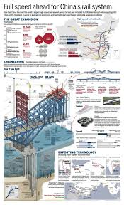 12 best civil engineering images on pinterest civil engineering