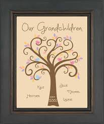 grandma gift family tree with grandkids names personalized gift