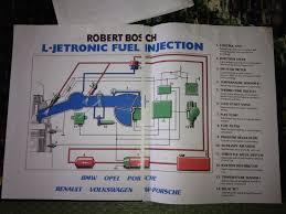 robert bosch jetronic service manual rennlist porsche