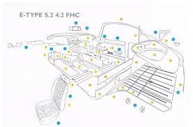 e type s2 4 2 fhc e type jaguar interiors