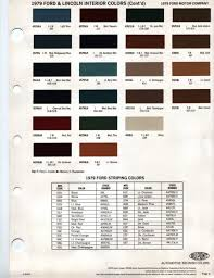 how to your fords paint code images on amusing ford ranger color