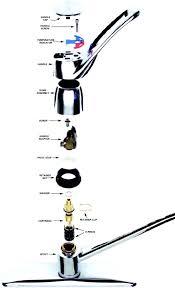 moen single handle kitchen faucet parts moen kitchen faucet replacement parts padve club